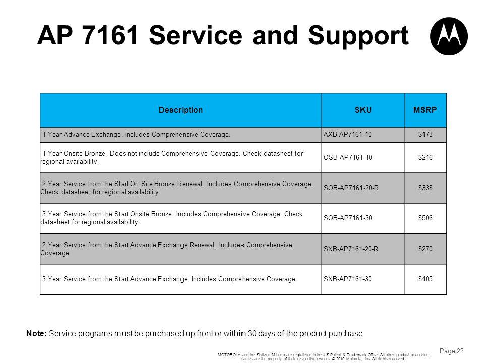 AP 7161 Service and Support Description SKU MSRP