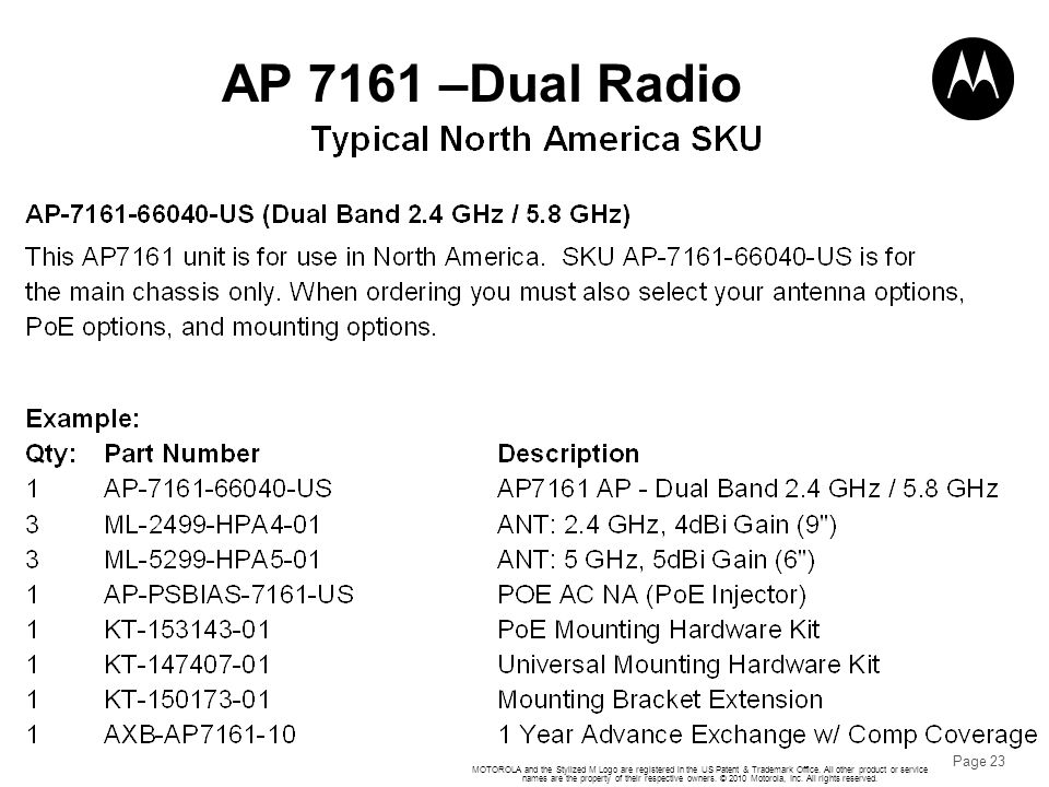 AP 7161 –Dual Radio