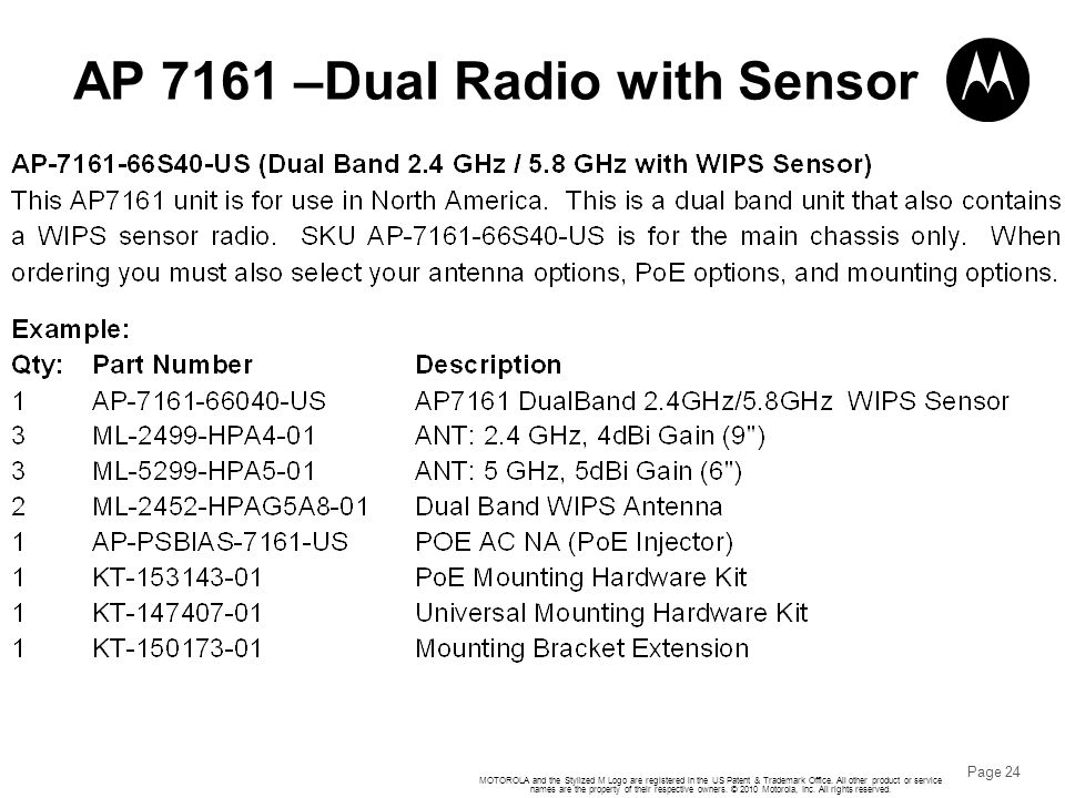 AP 7161 –Dual Radio with Sensor