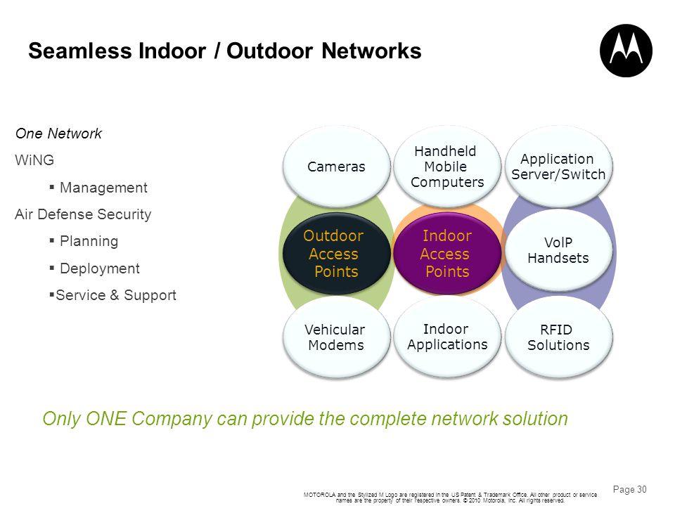 Seamless Indoor / Outdoor Networks