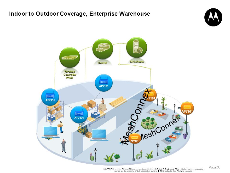 Indoor to Outdoor Coverage, Enterprise Warehouse