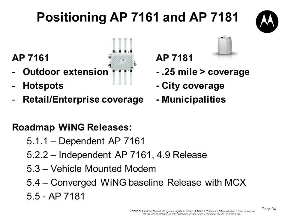Positioning AP 7161 and AP 7181 AP 7161 AP 7181