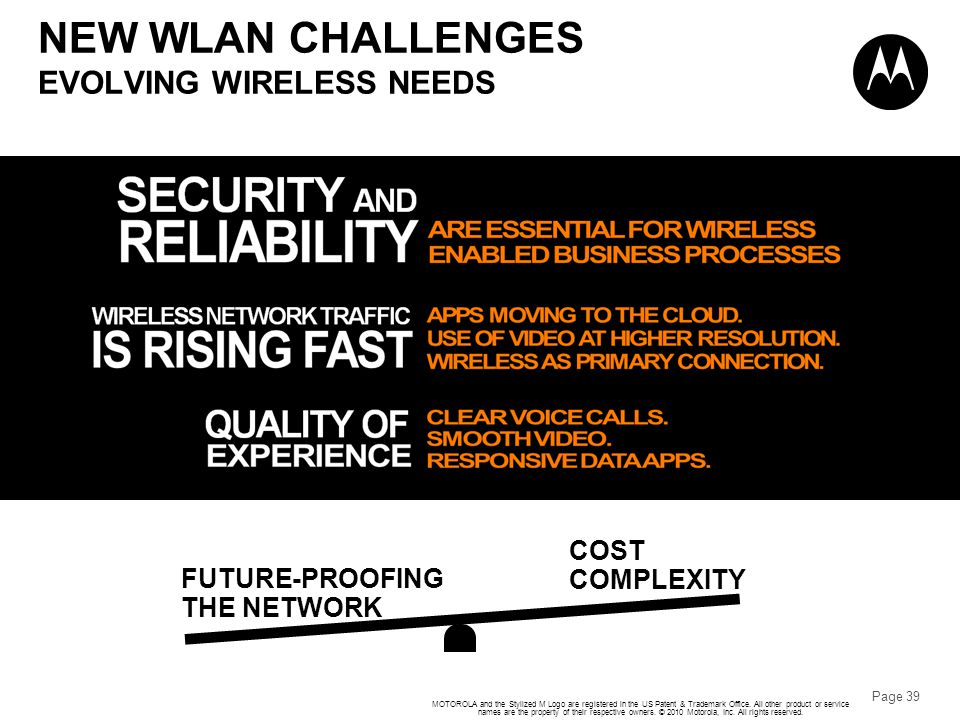 NEW WLAN CHALLENGES EVOLVING WIRELESS NEEDS