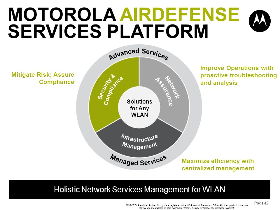 Holistic Network Services Management for WLAN