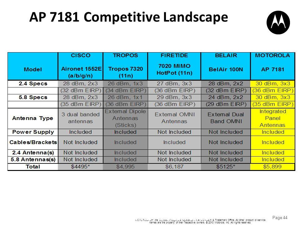 AP 7181 Competitive Landscape