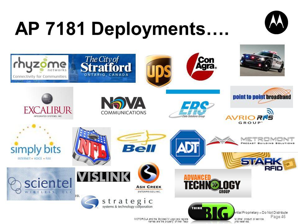 AP 7181 Deployments…. Kbps Kbps *single stream data results