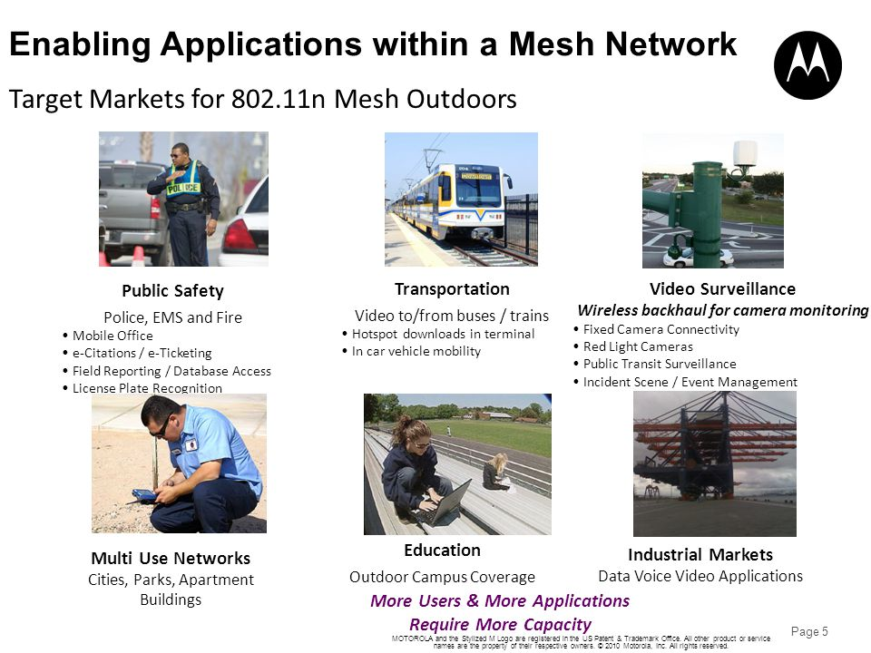 Enabling Applications within a Mesh Network