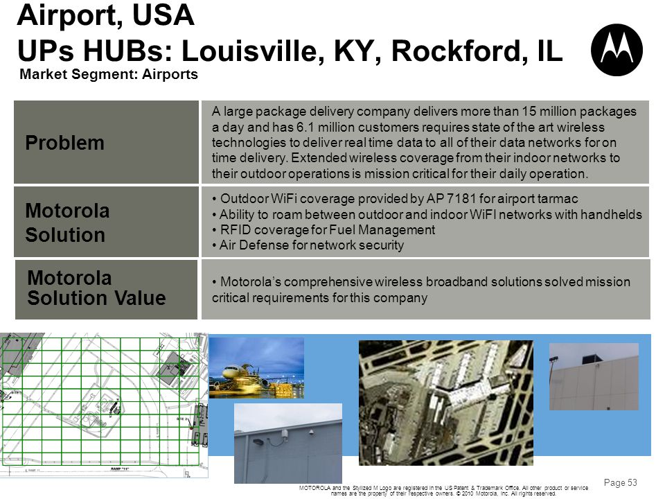 Airport, USA UPs HUBs: Louisville, KY, Rockford, IL