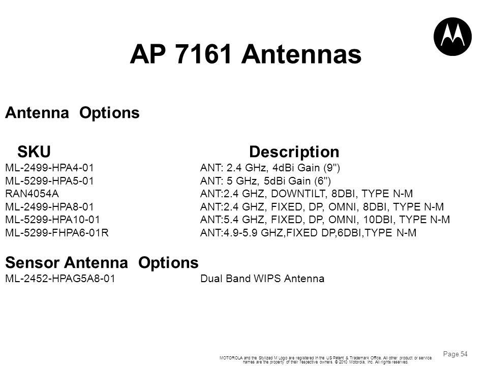 AP 7161 Antennas Antenna Options SKU Description