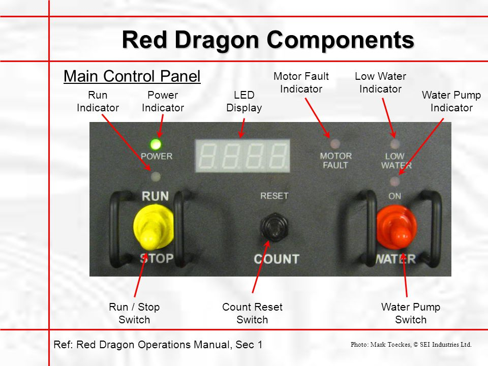Red Dragon Components Main Control Panel Motor Fault Indicator