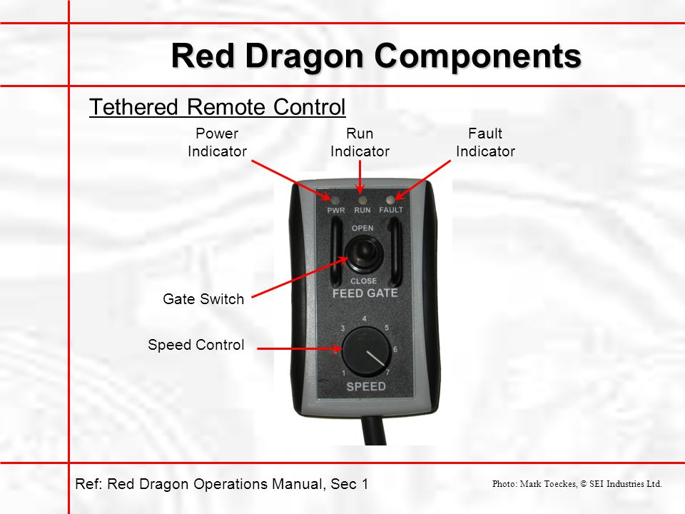 Red Dragon Components Tethered Remote Control Power Indicator