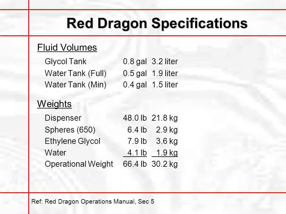 Red Dragon Specifications