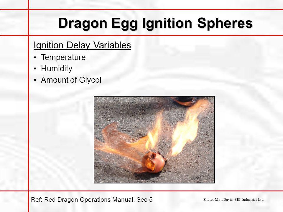 Dragon Egg Ignition Spheres