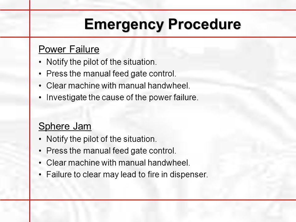 Emergency Procedure Power Failure Sphere Jam