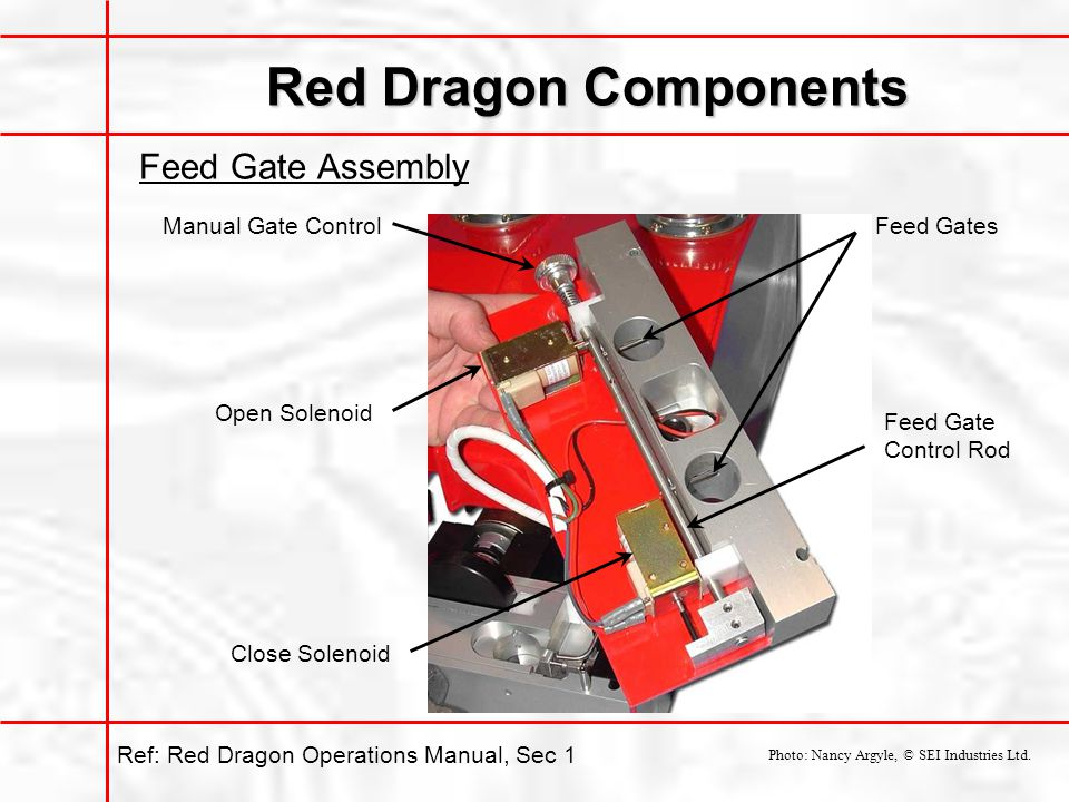 Red Dragon Components Feed Gate Assembly Manual Gate Control