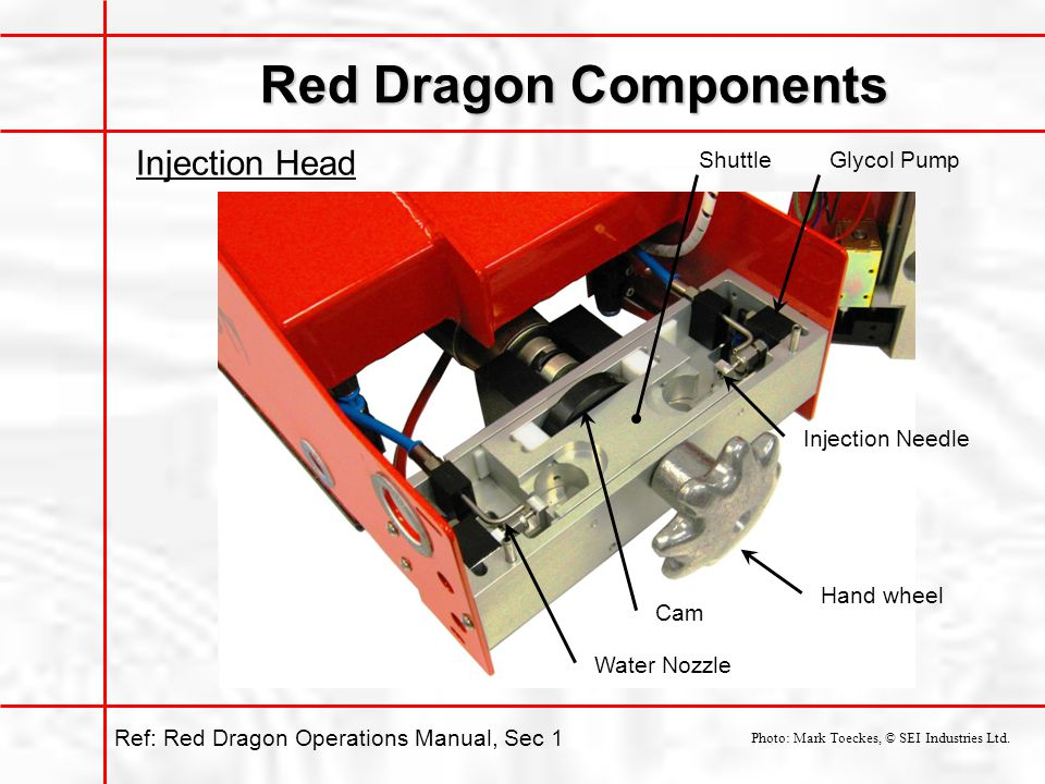 Red Dragon Components Injection Head Shuttle Glycol Pump