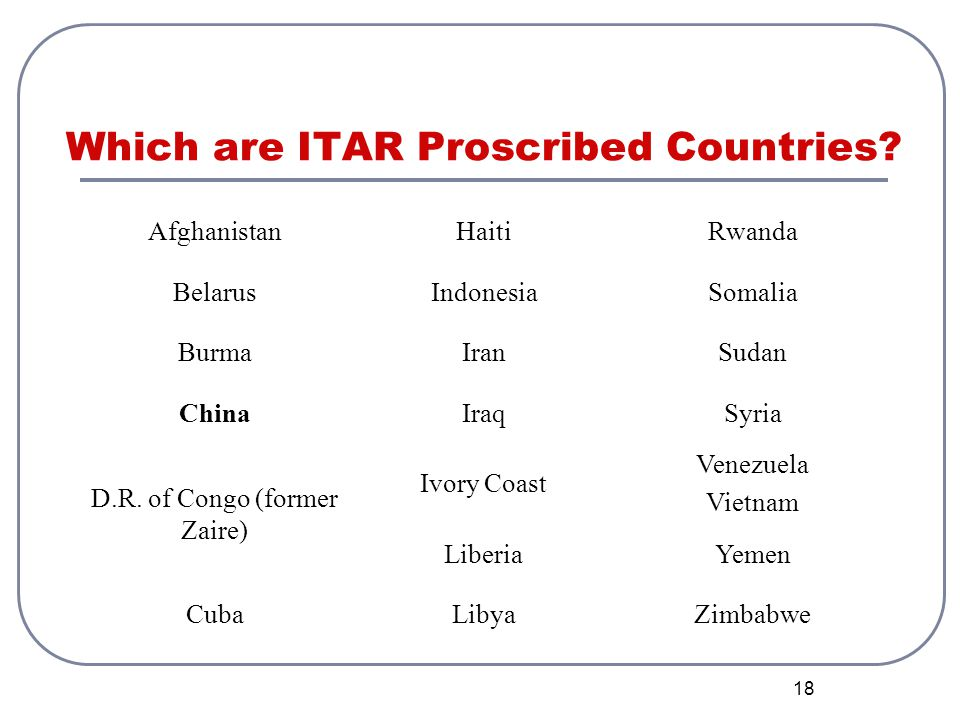 Which are ITAR Proscribed Countries