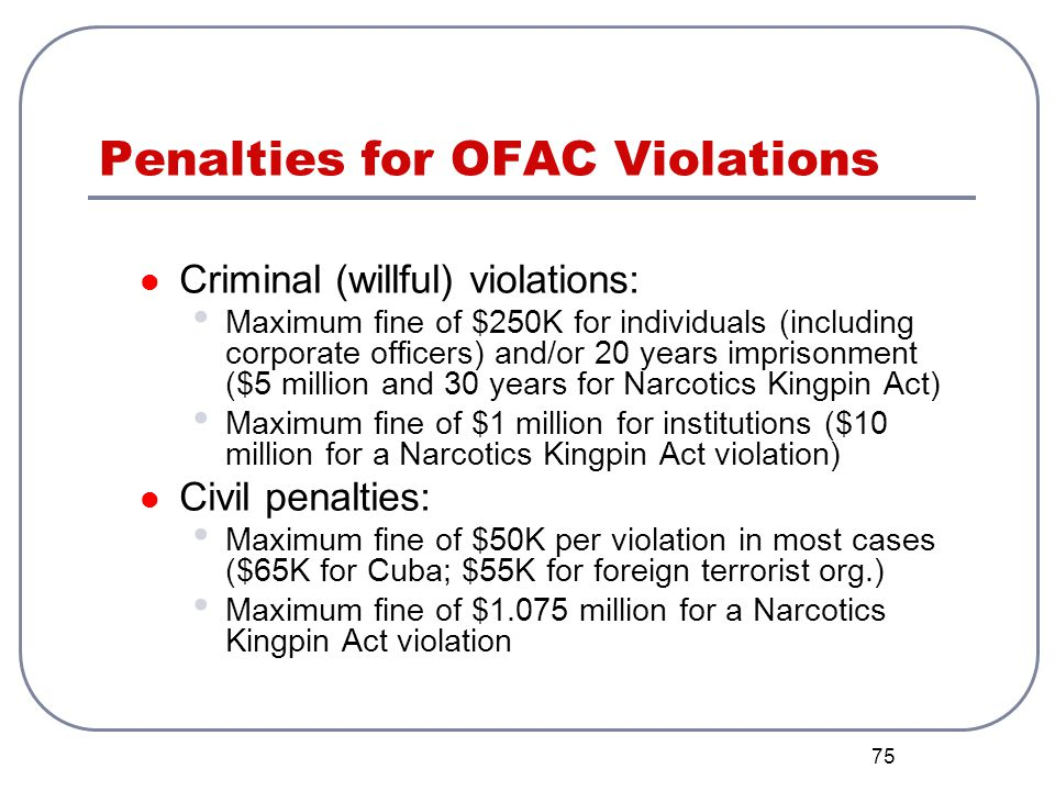 Penalties for OFAC Violations