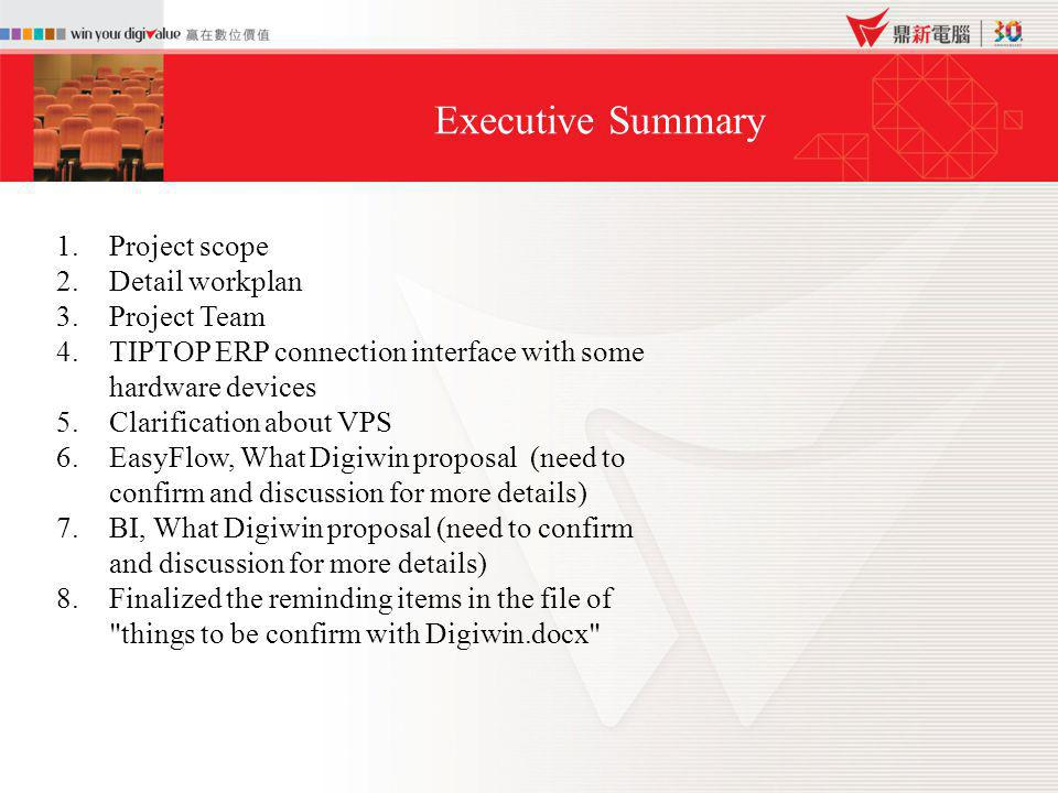 Executive Summary Project scope Detail workplan Project Team