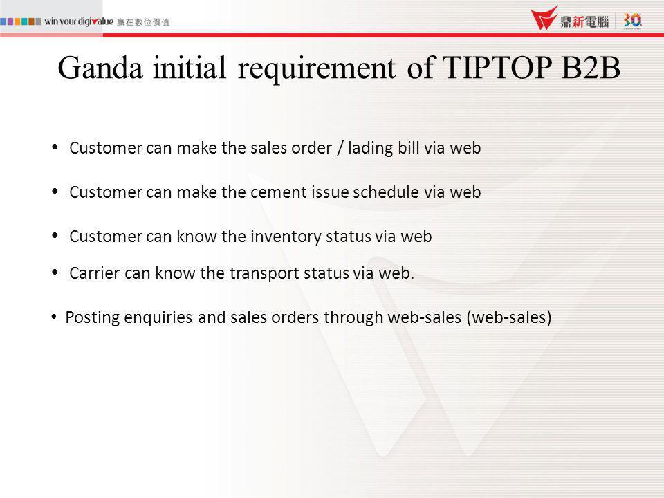 Ganda initial requirement of TIPTOP B2B