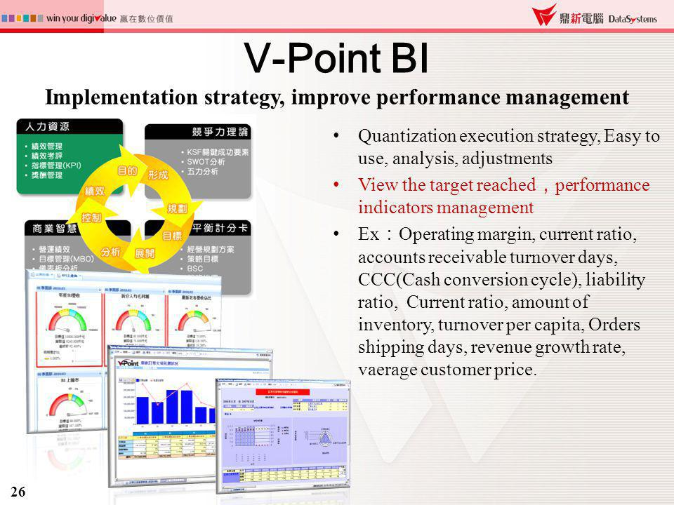 V-Point BI Implementation strategy, improve performance management
