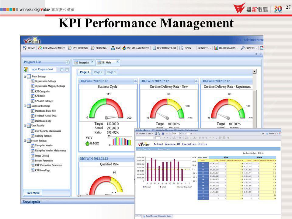 KPI Performance Management