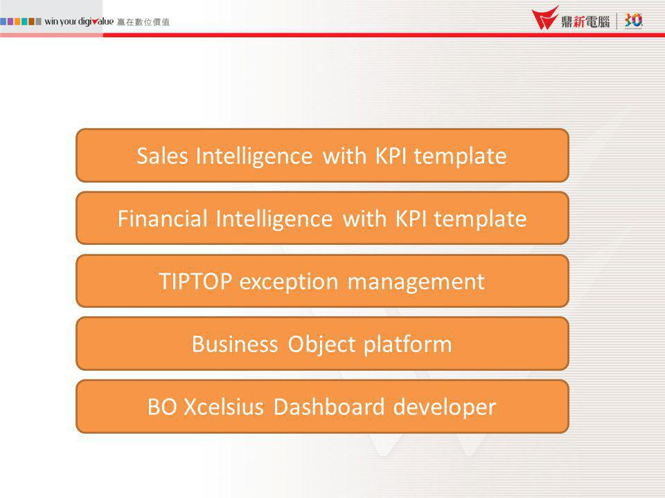 Sales Intelligence with KPI template