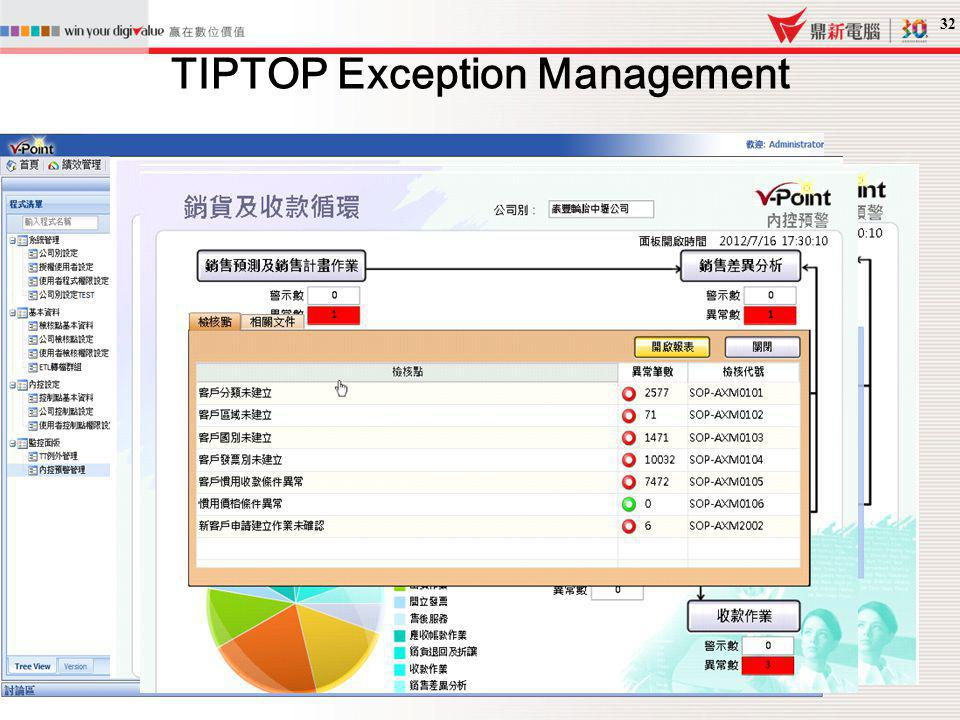 TIPTOP Exception Management