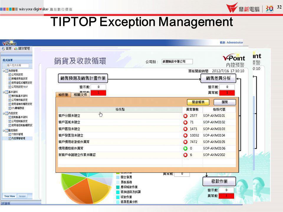 TIPTOP Exception Management