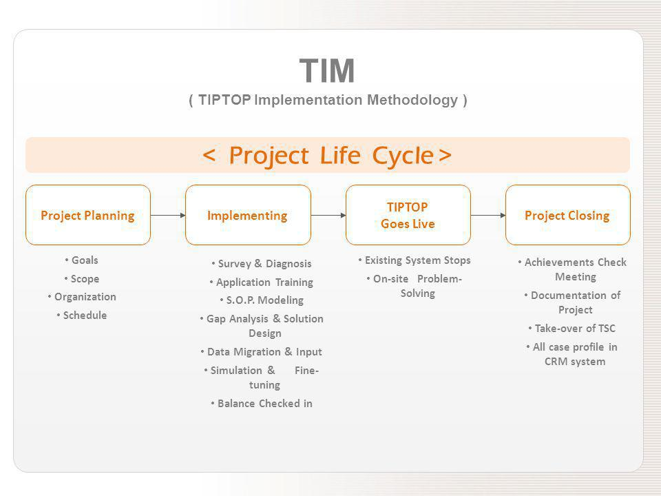 TIM < Project Life Cycle > ( TIPTOP Implementation Methodology )