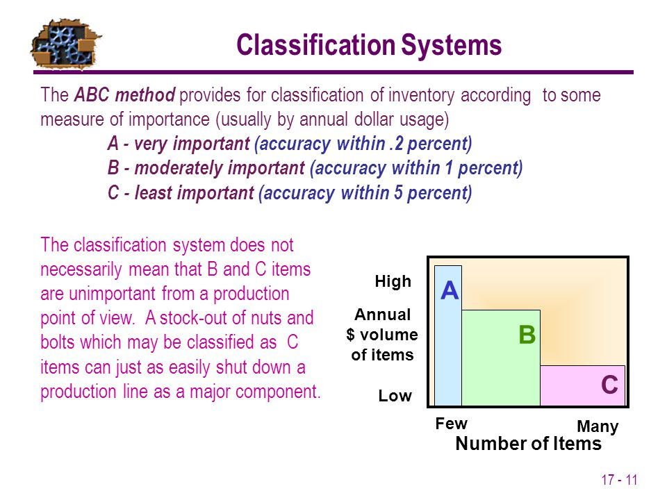 Classification Systems