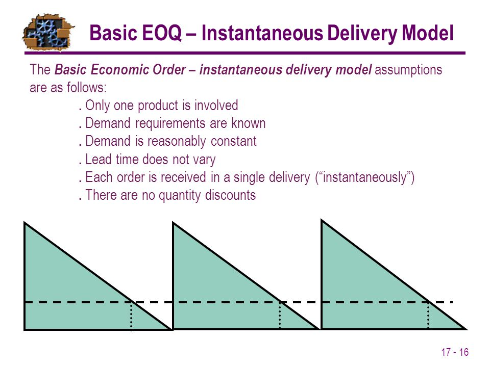 Basic EOQ – Instantaneous Delivery Model