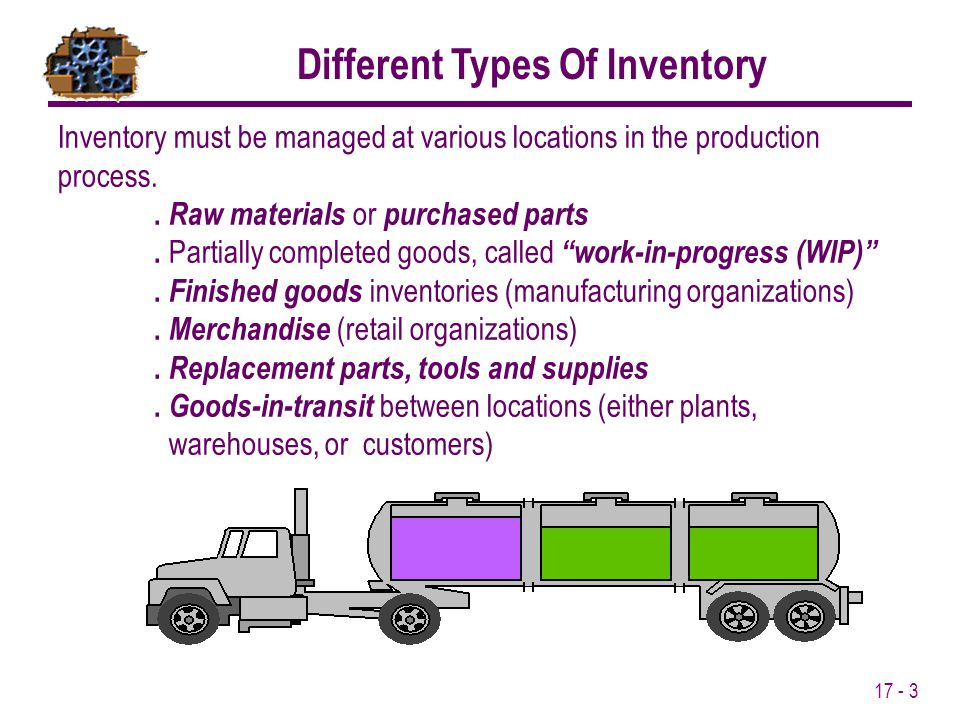 Different Types Of Inventory