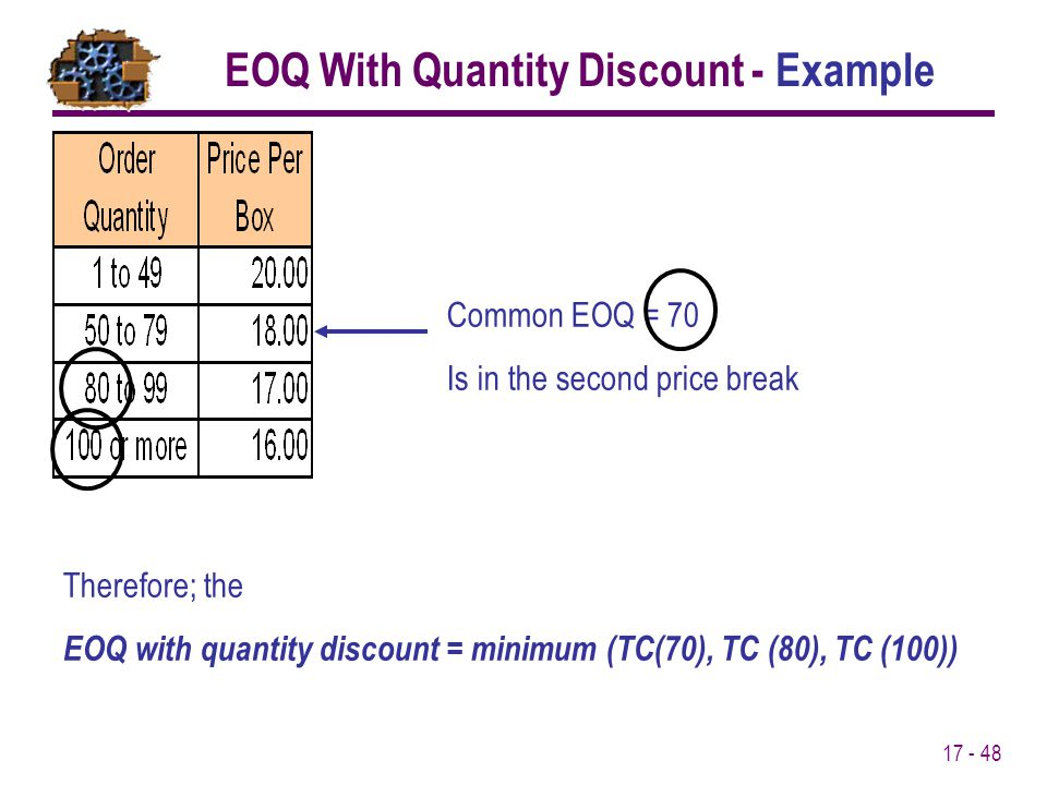EOQ With Quantity Discount - Example