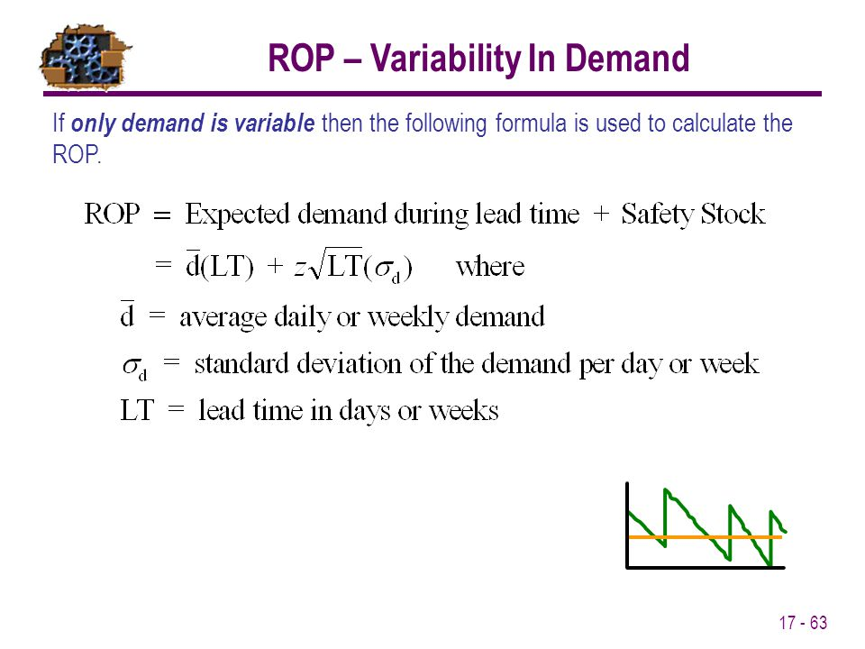 ROP – Variability In Demand