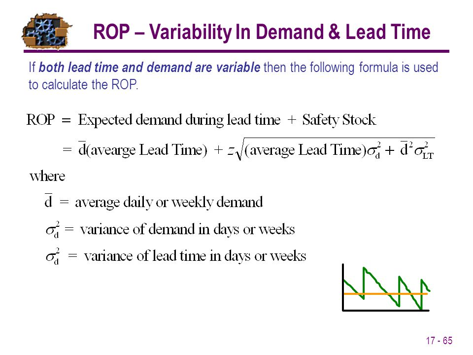 ROP – Variability In Demand & Lead Time