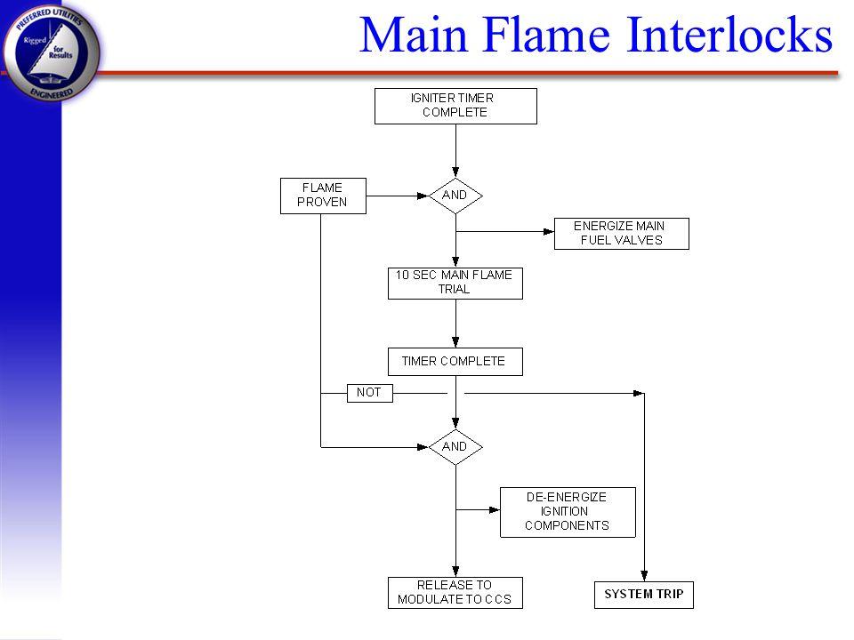Main Flame Interlocks