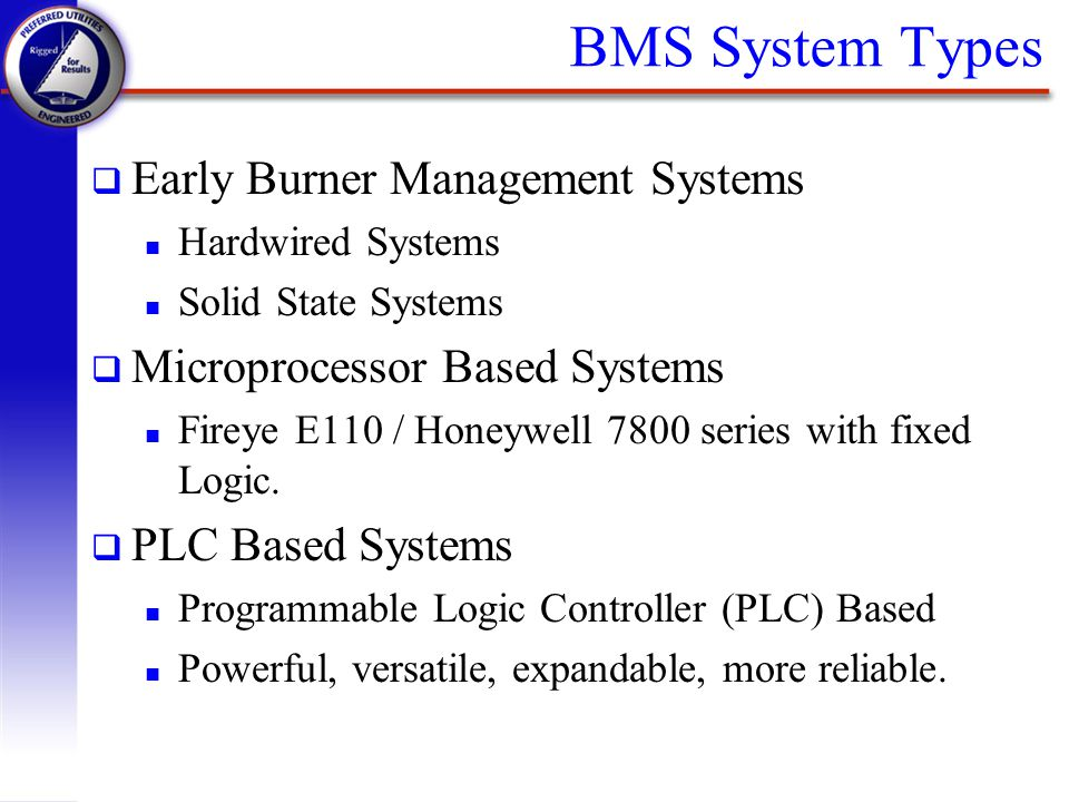 BMS System Types Early Burner Management Systems