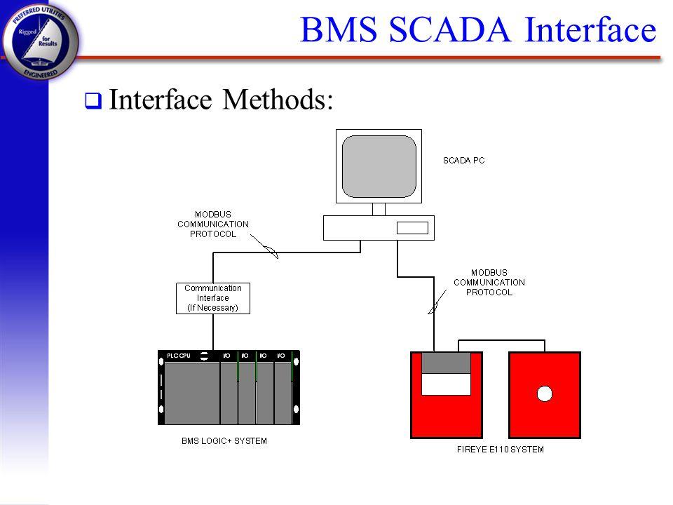 BMS SCADA Interface Interface Methods: