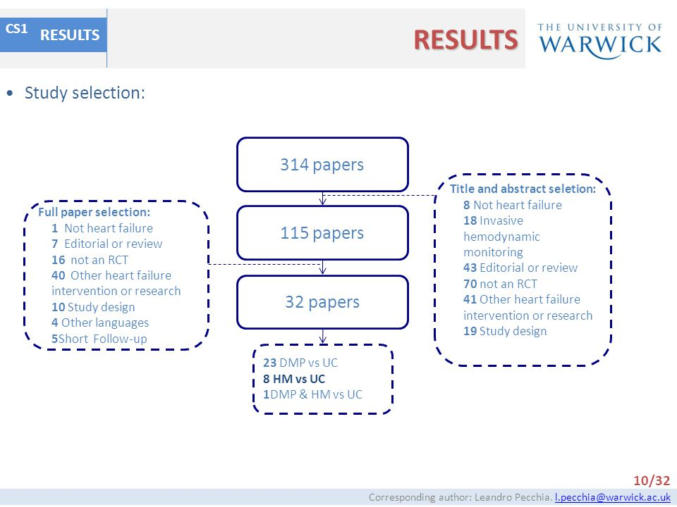 RESULTS Study selection: 314 papers 115 papers 32 papers RESULTS CS1