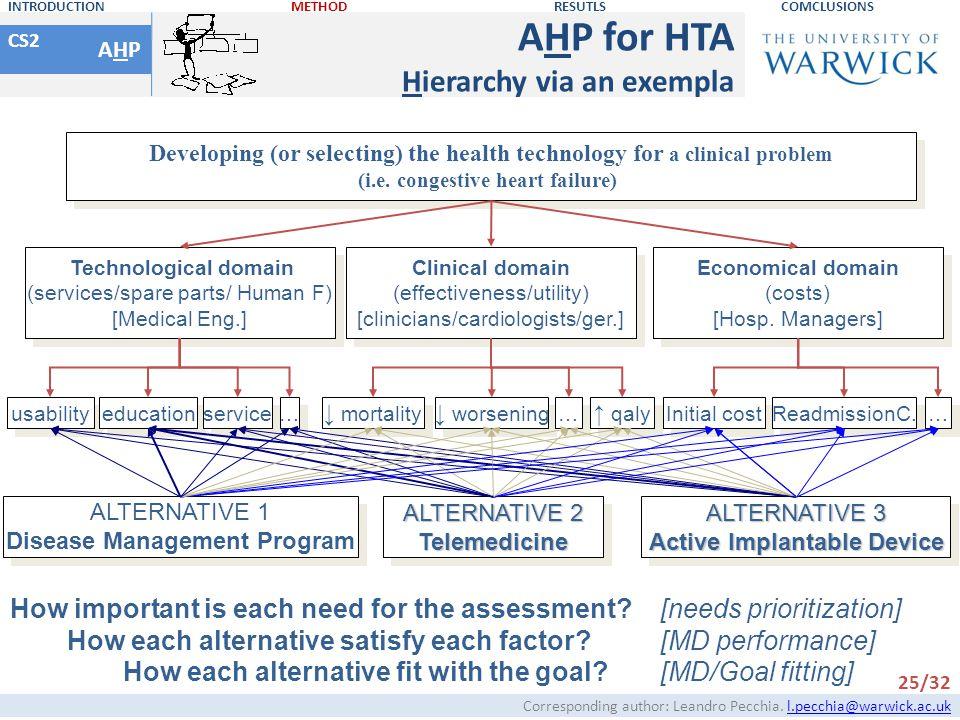 AHP for HTA Hierarchy via an exempla