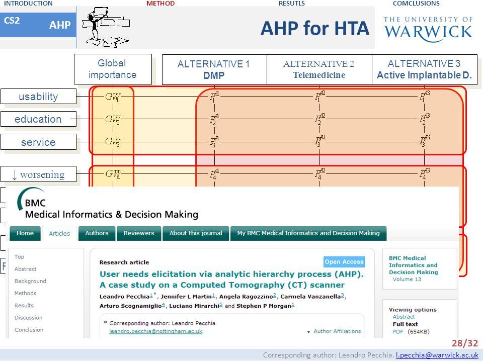AHP for HTA AHP ↓ worsening ↓ mortality ↑ qaly CS2 usability education