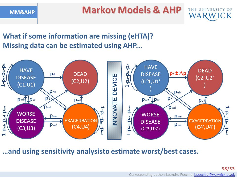 Markov Models & AHP What if some information are missing (eHTA)
