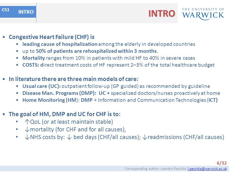 INTRO Congestive Heart Failure (CHF) is