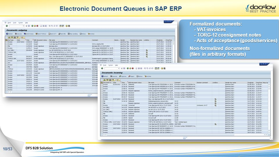 Electronic Document Queues in SAP ERP
