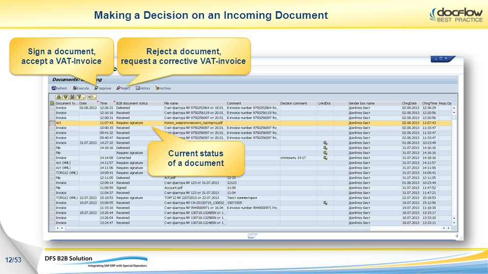 Making a Decision on an Incoming Document