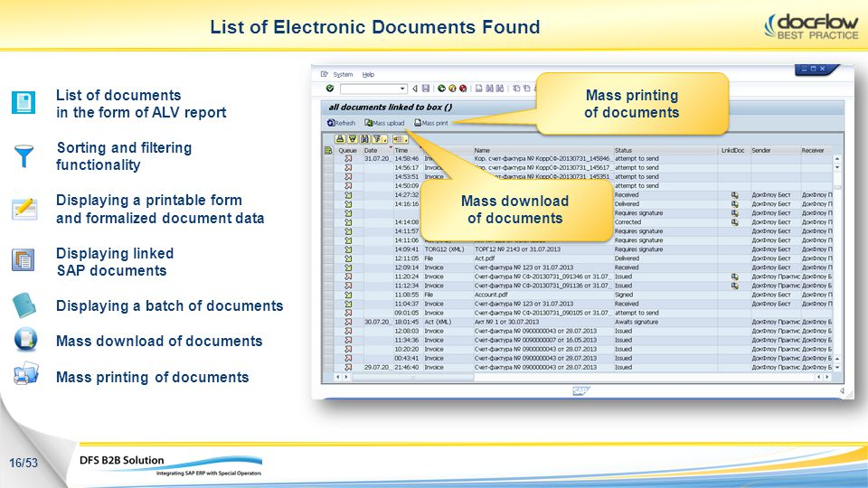 List of Electronic Documents Found