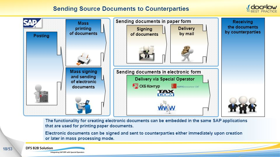 Sending Source Documents to Counterparties