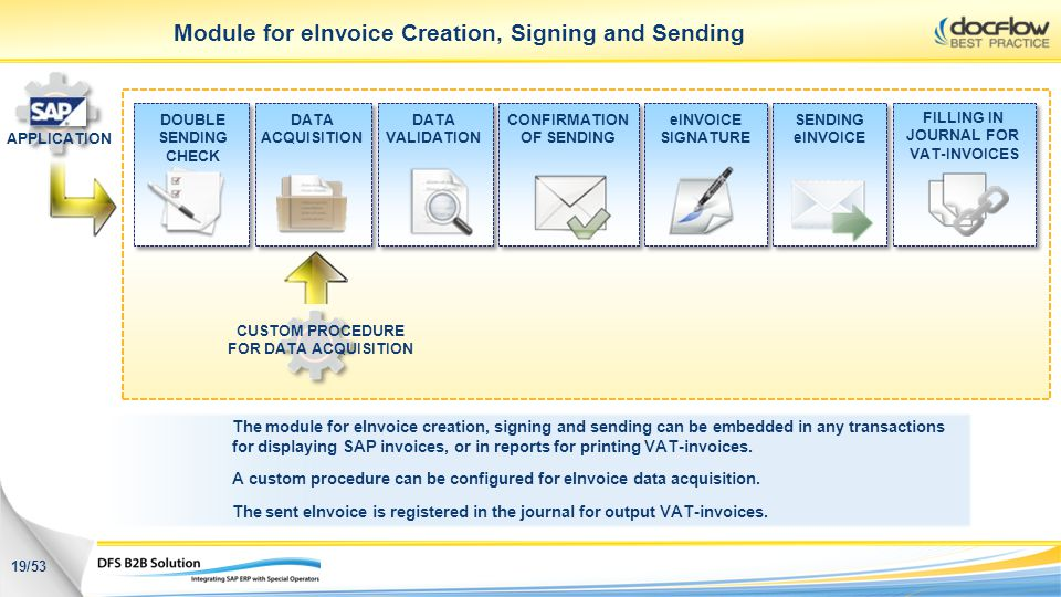 Module for eInvoice Creation, Signing and Sending