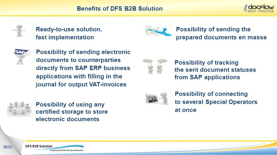 Benefits of DFS B2B Solution